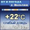 Ну и погода в Нальчике - Поминутный прогноз погоды